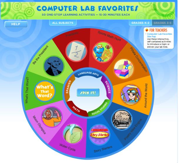 lab activities
