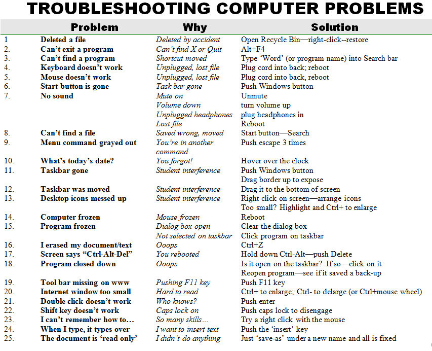Desktop hardware troubleshooting pdf creator
