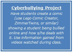 How to teach 3rd graders about digital citizenship ask a tech teacher what do students recall from prior discussions about this topic cyberbull fandeluxe Images