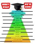 Digcit pyramid poster