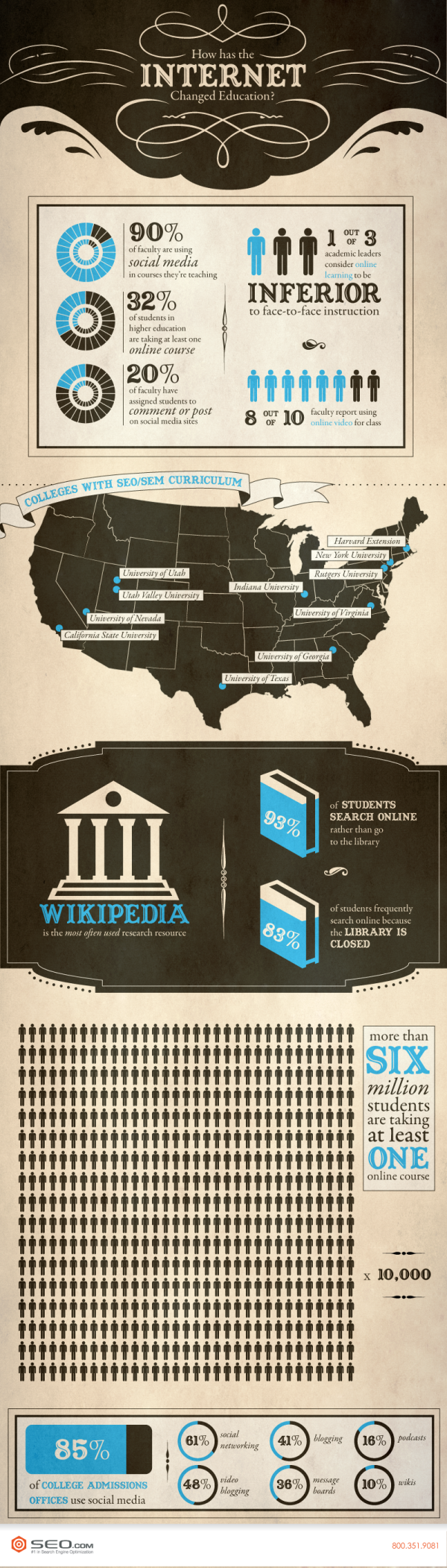 How-has-the-internet-changed-education-Infographic