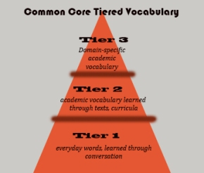 5 Sure-fire Ways to Teach Vocabulary